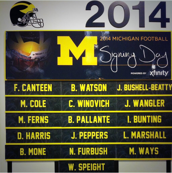 Michigan Big Board