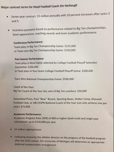 Jim Harbaugh Contract