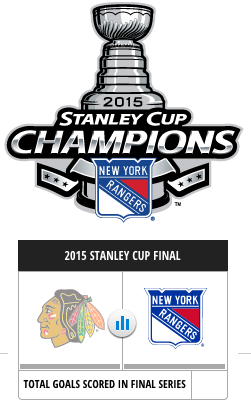 2015 Stanley Cup Playoffs