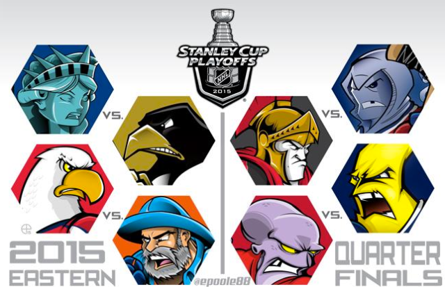 2015 Eastern Conference
