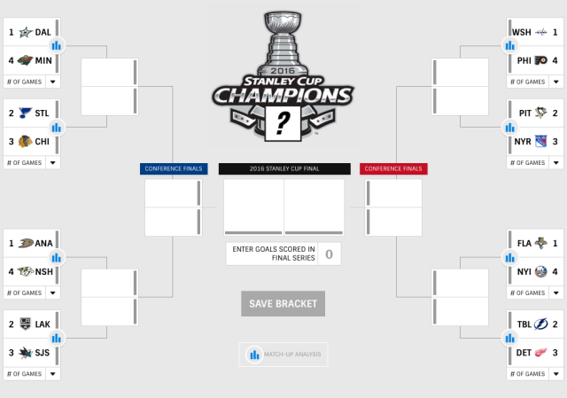 2016 Stanley Cup Playoffs Bracket